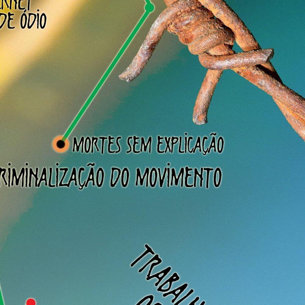 Criminalização do Movimento