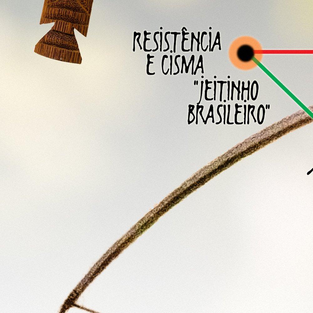 """Resistência – """"Jeitinho Brasileiro"""""""